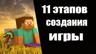 11 этапов создания игры