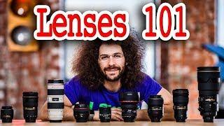 What Are Prime, Zoom, Fix Aperture, Variable Aperture Lenses | Photography 101 Lenses