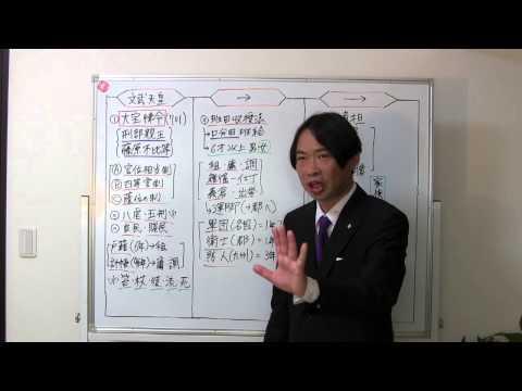 竹内の日本史 戦略図解ボード #016 律令体制1