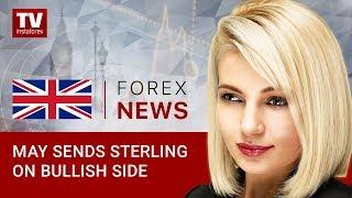 Theresa May sends sterling on bullish side (20.09.2018)