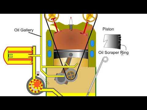 Automotive Engineering Crash Course Part - 9   Car Engine Oil ...