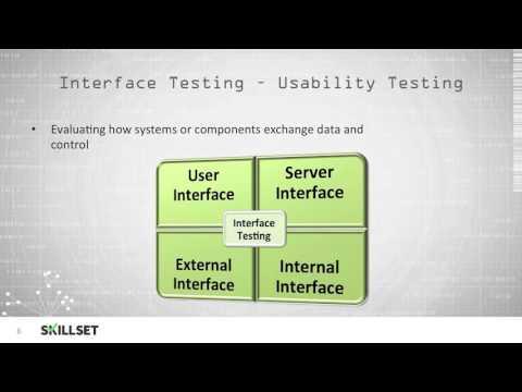 Software Testing (CISSP Free by Skillset.com) - YouTube
