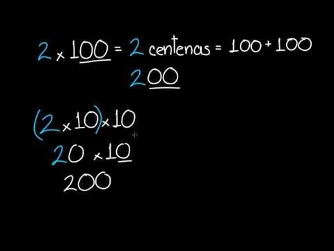 Multiplicar Números De 1 Dígito Por 10 100 Y 1000 Video