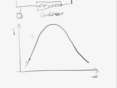 Carnot Pv Diagram