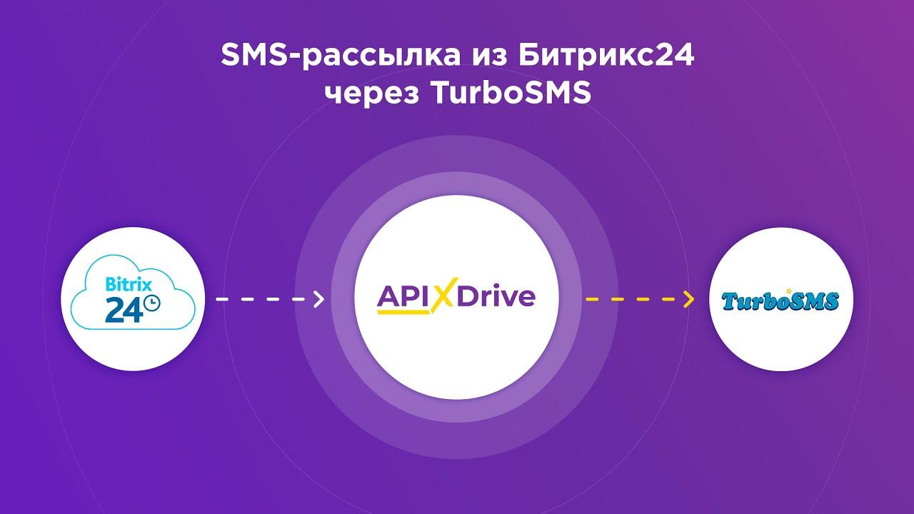 Как настроить SMS-рассылку в Bitrix24 через сервис TurboSMS?