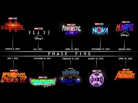 MARVEL OFFICIALLY ANNOUNCES PHASE 5 RELEASE DATES (500k PS4 WINNERS ANNOUNCEMENT)