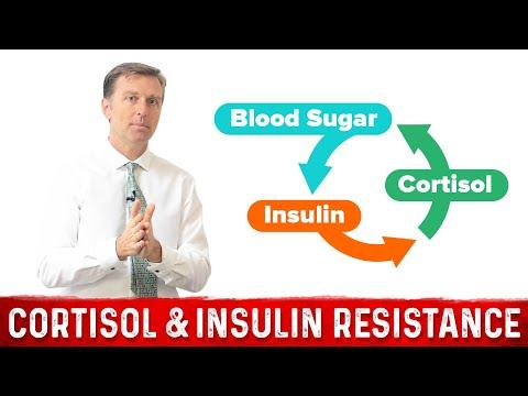 Jakékoliv příznaky vysoké hladiny krevního cukru a cholesterolu