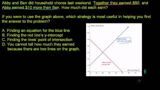 U06_L1_T1_we1 Solving Systems by Graphing