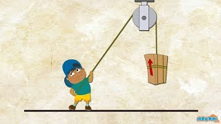 What is a Pulley? - Simple Machines   Mocomi Kids
