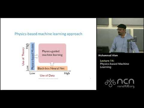 ECE 695E Data Analysis, Design of Experiment, ML Lecture 14: Physics-based Machine Learning