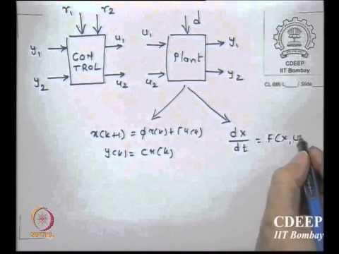 Módulo 04, lección 16. Control de desacoplamiento multivariable, detección suave y estimación de estado