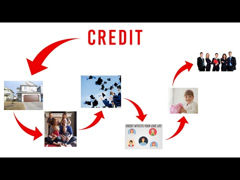 Is Credit That Important
