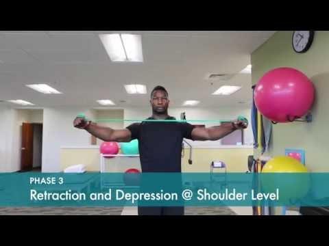 La rupture des muscles de lépaule mkb