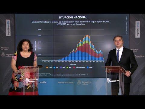 Vizzotti advirtió que la curva de casos de coronavirus en el país vuelve a ascender