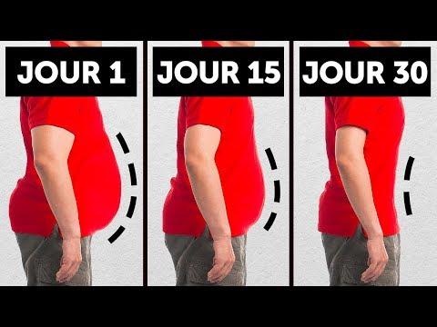 Clubs de perte de poids perth