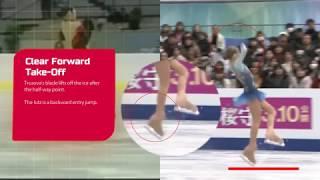 Alexandra Trusova Cheated Take-off - 김연아 vs Александра Трусова vs Adelina Sotnikova