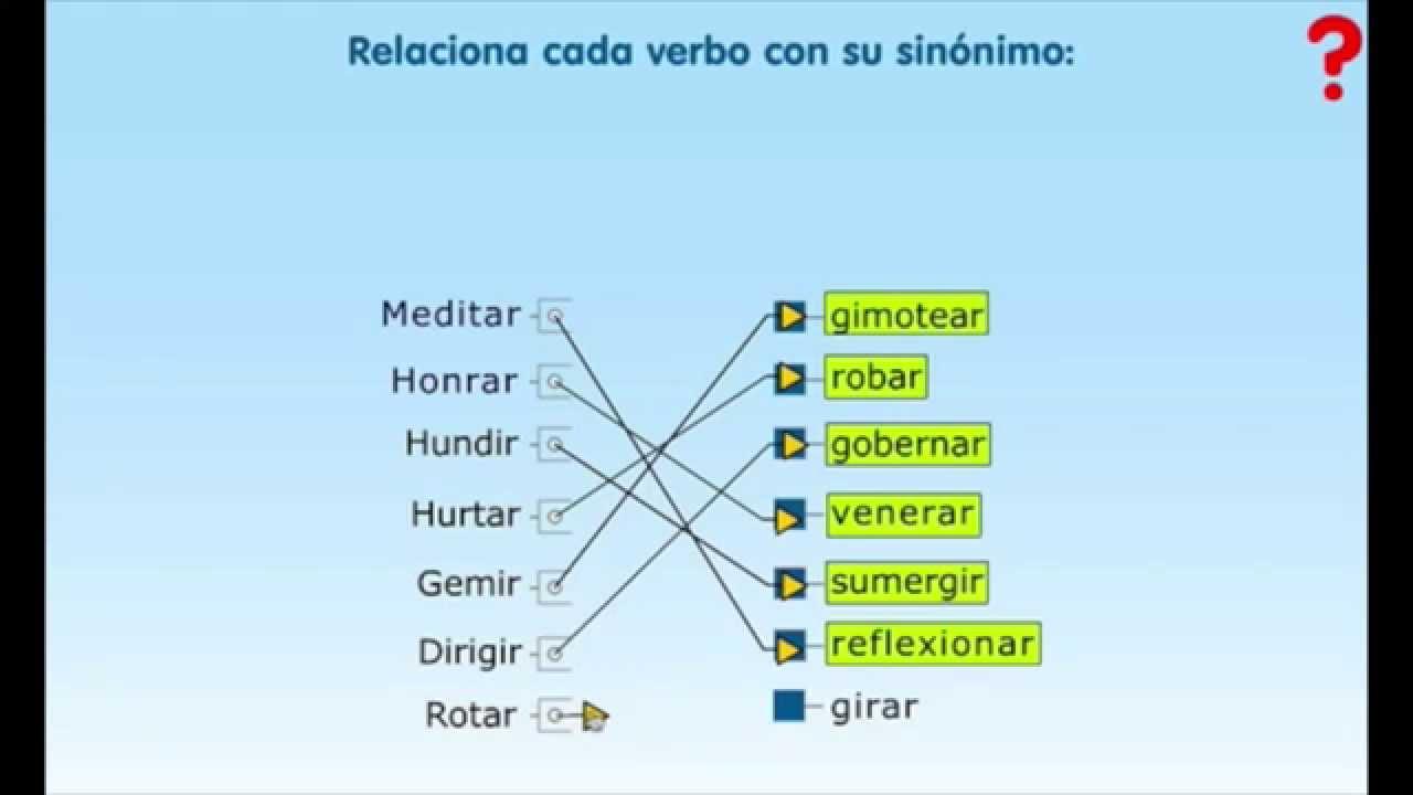 Lengua primaria Relaciona cada verbo con su sinónimo