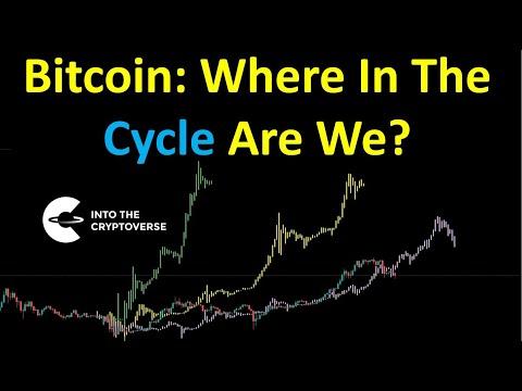 Bitcoin chicago mercantile exchange