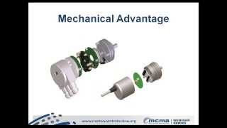 How Magnetic Sensing Technologies Are Changing How You Use Rotary Encoders Webinar, By Posital-Fraba