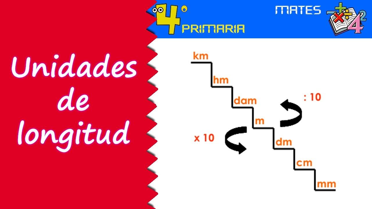 Matemáticas. 4º Primaria. Tema 10. Longitud: múltiplos y submúltiplos del metro.