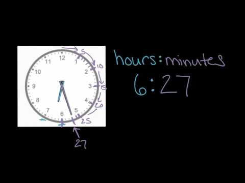 Telling time to the nearest minute (labeled clock) (video) Khan