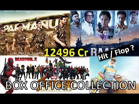 Box Office Collection Of Parmanu, Raazi, Deadpool 2, 102 Not Out, Avengers 2018