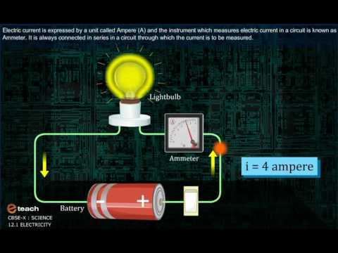 Electricity and its Importance