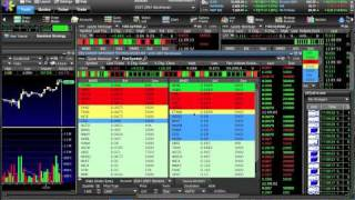How to Use Level 2 While Trading Stocks - Tutorial on Level 2 using Etrade Pro with stock CDOI