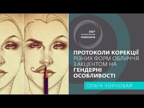 Протоколи корекції різних форм обличчя з акцентом на гендерні особливості