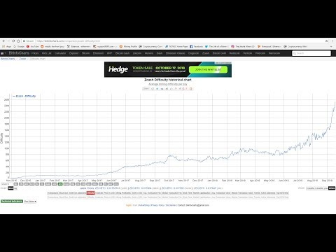 Zcash Difficulty Change and Profits (Prediction)