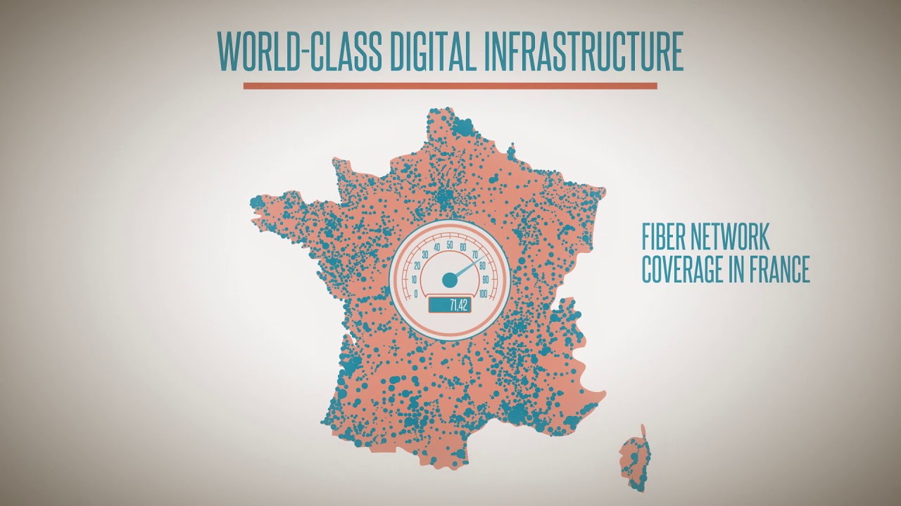 Datacenters: France The Ideal Destination (EN)
