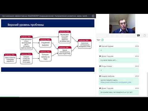 Организация эффективных R&D/НИОКР подразделений. Направления развития, идеи, проблемы, тренды.