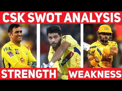CSK Swot Analysis - IPL 2020 UAE | #Nettv4u