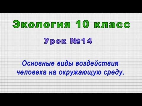 Экология 10 класс (Урок№14 - Основные виды воздействия человека на окружающую среду.)
