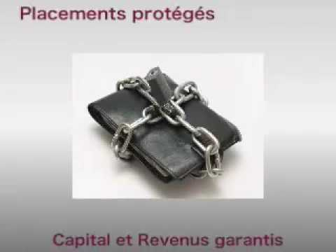 Major Gestion d'Actifs