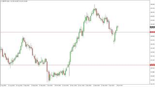 GBP/JPY - GBP/JPY Technical Analysis for January 23 2017 by FXEmpire.com