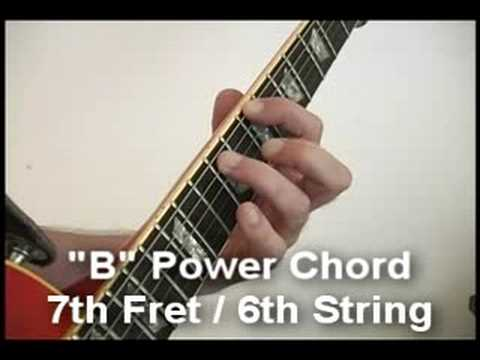 Iron Man Intro Riff and Chords - Basic Guitar Lesson