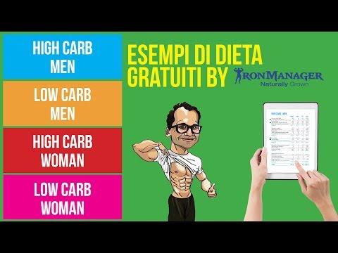 Chi perdè il peso rapidamente in 10 kg in una settimana