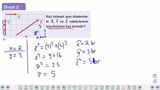 Eğitim Vadisi 11.Sınıf Fizik 1.Föy Kuvvet ve Hareket 1 Konu Anlatım Videoları