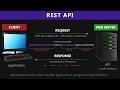 REST API & RESTful Web Services Explained | Web Services Tutorial