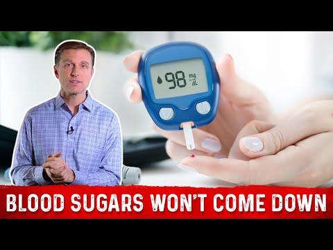 Diabetes-Gesellschaft Perm