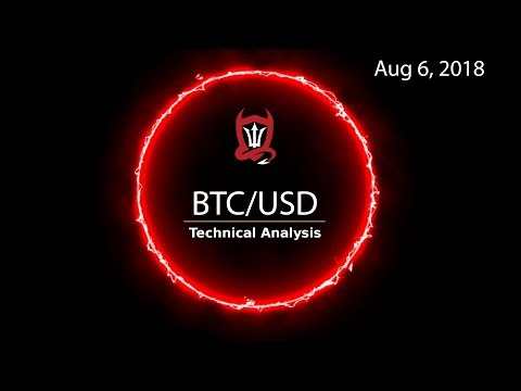 Bitcoin Technical Analysis (BTC/USD) : Bull-it Prove Trading  [08/06/2018]