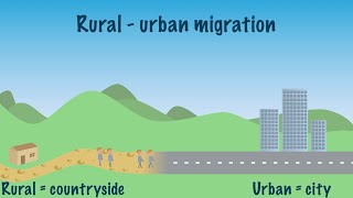 How is a population determined to be rural instead of urban
