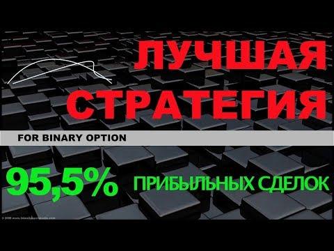 Программа для анализа опционов скачать бесплатно