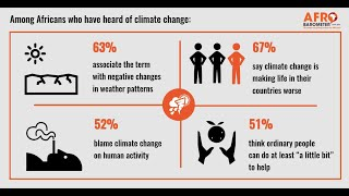 Experience and awareness of climate change in Africa