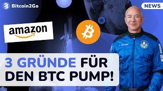 Bitcoin-Preis-App-Fenster