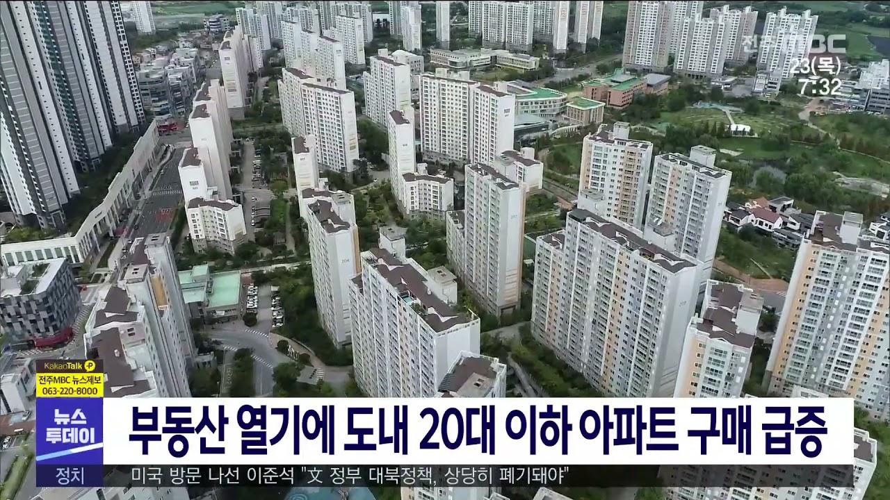부동산 열기에 도내 20대 이하 아파트 구매 급증