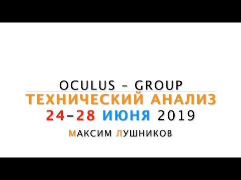 Курс доллар/ рубль на форекс онлайн