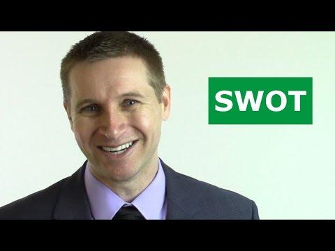 , title : 'Understanding SWOT Analysis