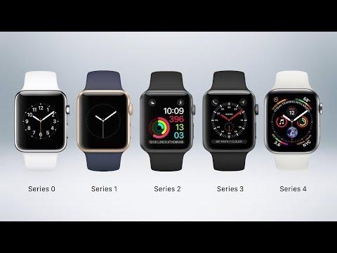 mp4 Apple Watch History, download Apple Watch History video klip Apple Watch History